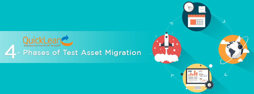 QuickLean-Solution---4-Phases-of-Test-Asset-Migration1
